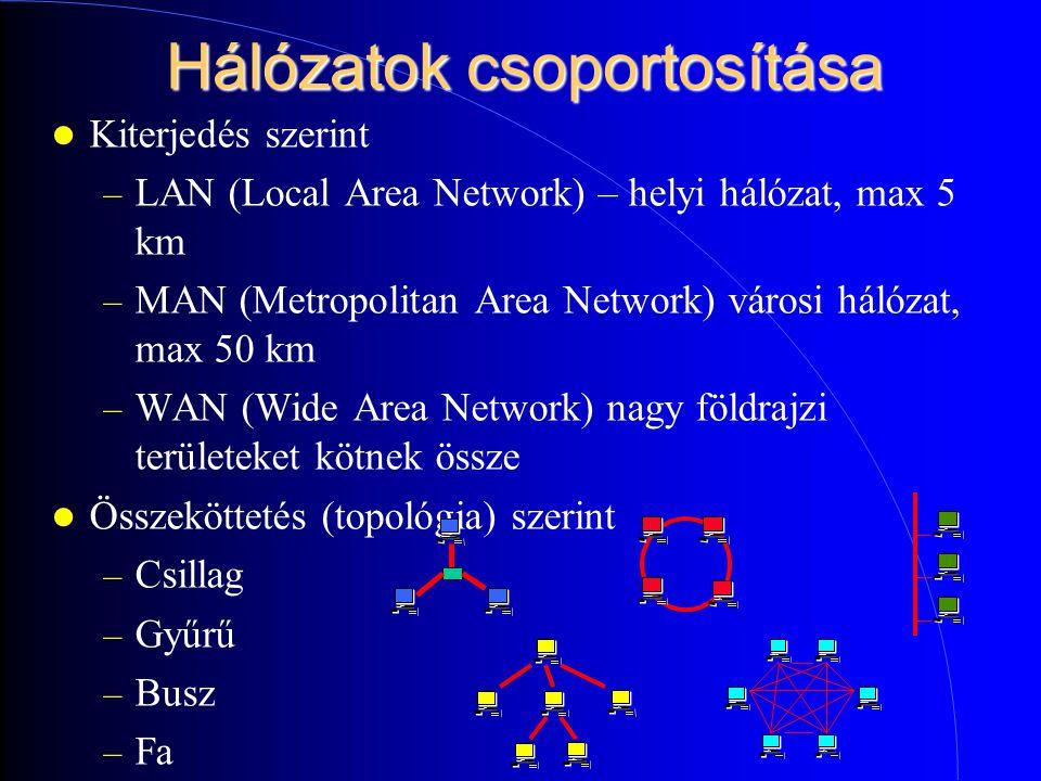 Hálózatok csoportosítása Kiterjedés szerint – LAN (Local Area Network) – helyi hálózat, max 5 km – MAN (Metropolitan Area Network) városi hálózat, max 50 km – WAN (Wide Area Network) nagy földrajzi területeket kötnek össze Összeköttetés (topológia) szerint – Csillag – Gyűrű – Busz – Fa – Teljes
