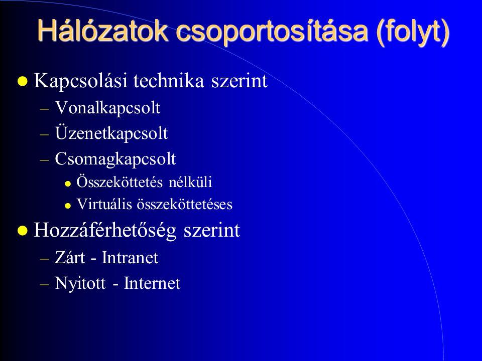 Hálózatok csoportosítása (folyt) Kapcsolási technika szerint – Vonalkapcsolt – Üzenetkapcsolt – Csomagkapcsolt Összeköttetés nélküli Virtuális összeköttetéses Hozzáférhetőség szerint – Zárt - Intranet – Nyitott - Internet