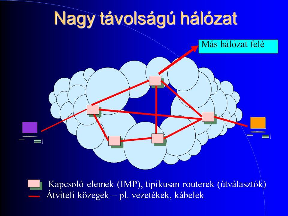 Nagy távolságú hálózat Kapcsoló elemek (IMP), tipikusan routerek (útválasztók) Átviteli közegek – pl.