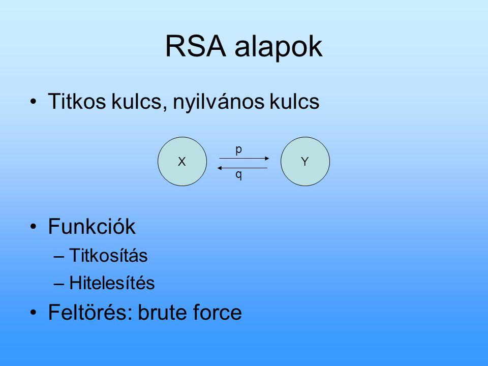 RSA alapok Titkos kulcs, nyilvános kulcs Funkciók –Titkosítás –Hitelesítés Feltörés: brute force XY p q
