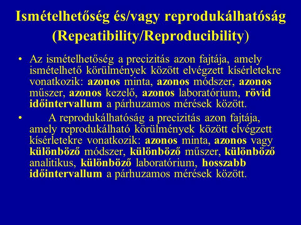 Ismételhetőség és/vagy reprodukálhatóság (Repeatibility/Reproducibility) Az ismételhetőség a precizitás azon fajtája, amely ismételhető körülmények között elvégzett kísérletekre vonatkozik: azonos minta, azonos módszer, azonos műszer, azonos kezelő, azonos laboratórium, rövid időintervallum a párhuzamos mérések között.
