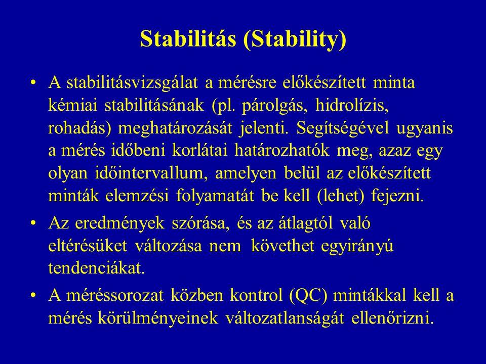 Stabilitás (Stability) A stabilitásvizsgálat a mérésre előkészített minta kémiai stabilitásának (pl.