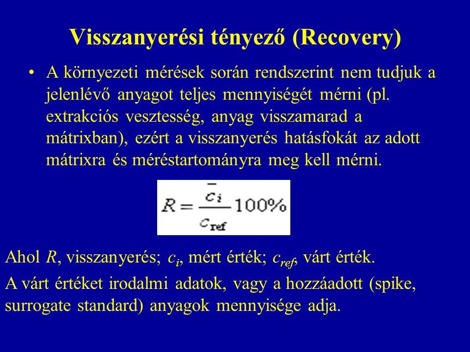Visszanyerési tényező (Recovery) A környezeti mérések során rendszerint nem tudjuk a jelenlévő anyagot teljes mennyiségét mérni (pl.