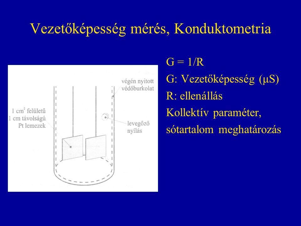 Vezetőképesség mérés, Konduktometria G = 1/R G: Vezetőképesség (μS) R: ellenállás Kollektív paraméter, sótartalom meghatározás