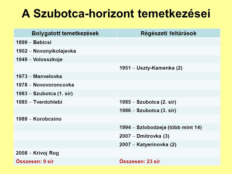 A Szubotca-horizont temetkezései Bolygatott temetkezésekRégészeti feltárások 1899 ‒ Babicsi 1902 ‒ Novonyikolajevka 1949 ‒ Volosszkoje 1951 ‒ Uszty-Ka