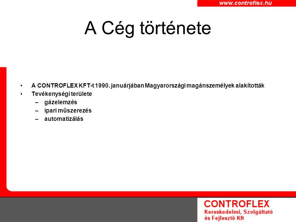 A Cég története A CONTROFLEX KFT-t 1990. januárjában Magyarországi magánszemélyek alakították Tevékenységi területe –gázelemzés –ipari műszerezés –aut