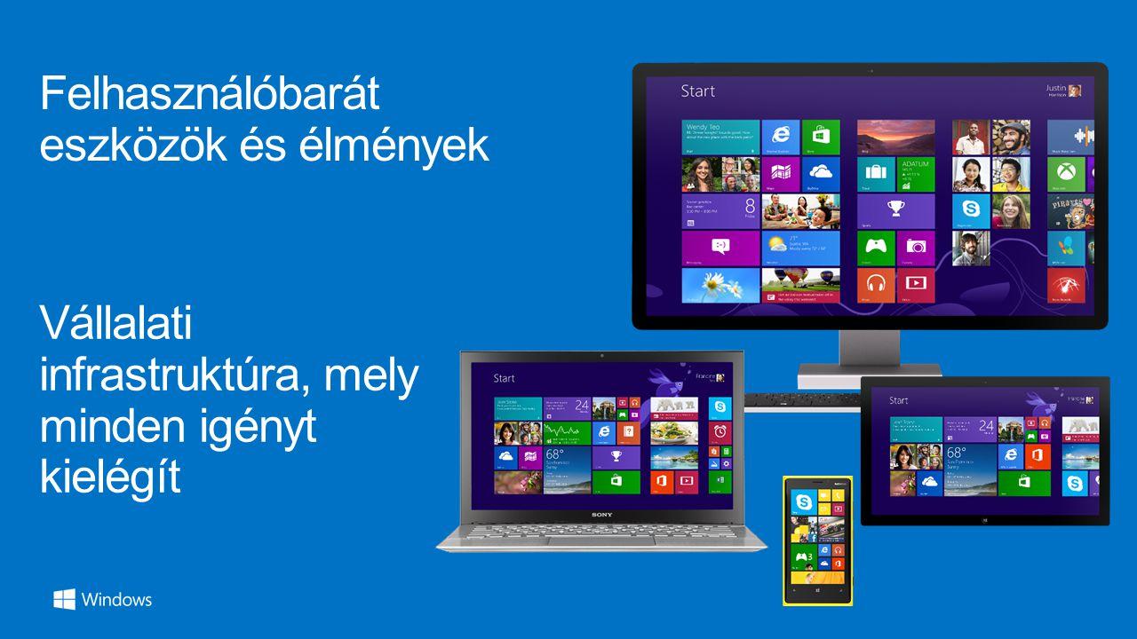 Okostelefon platform Magyarországon #2* Piaci részesedés az EU5 országokban ~10%* Okostelefon piaci részesedés Magyarországon 11.3% * Windows Phone növekedés - YoY 91% A nagyvállalati CIO-k 81%-a megkezdte vagy tervezi a Windows, illetve Windows Phone alapú eszközök bevezetését - Wall Street Journal CIO Kérdőív (2013.