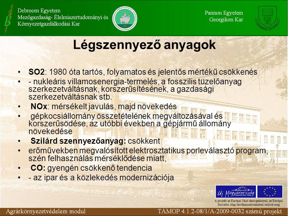 Légszennyező anyagok SO2: 1980 óta tartós, folyamatos és jelentős mértékű csökkenés - nukleáris villamosenergia-termelés, a fosszilis tüzelőanyag szerkezetváltásnak, korszerűsítésének, a gazdasági szerkezetváltásnak stb.