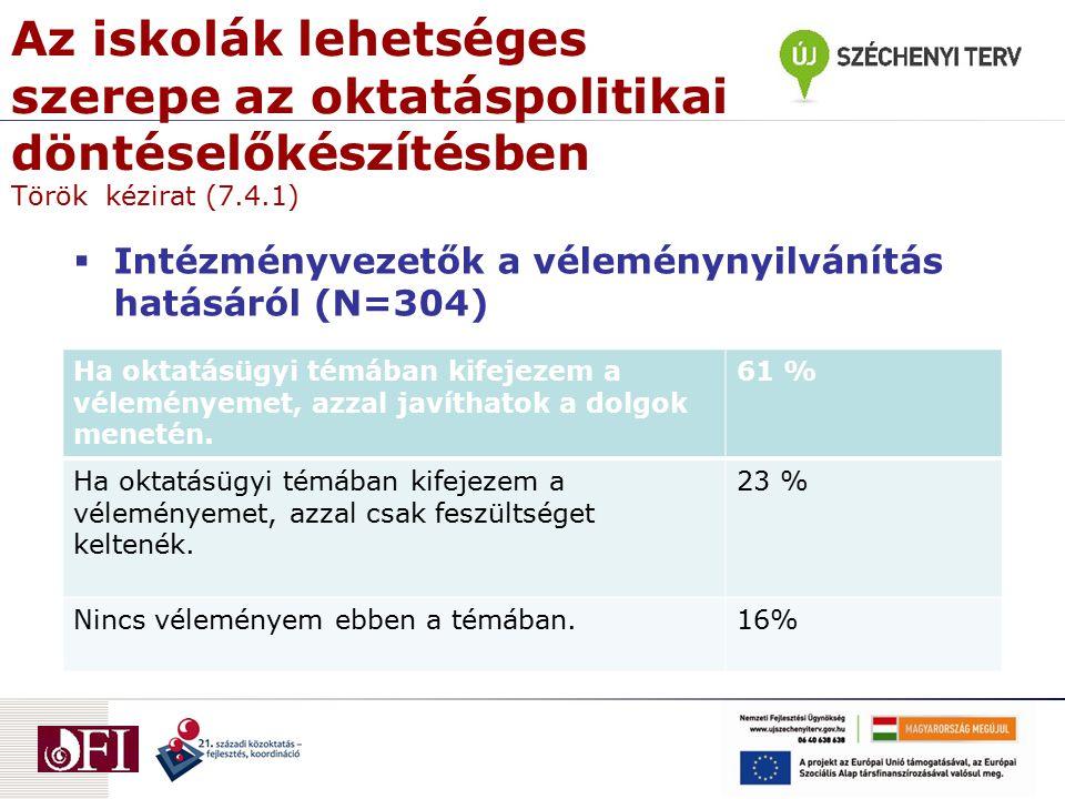 Az iskolák lehetséges szerepe az oktatáspolitikai döntéselőkészítésben Török kézirat (7.4.1)  Intézményvezetők a véleménynyilvánítás hatásáról (N=304
