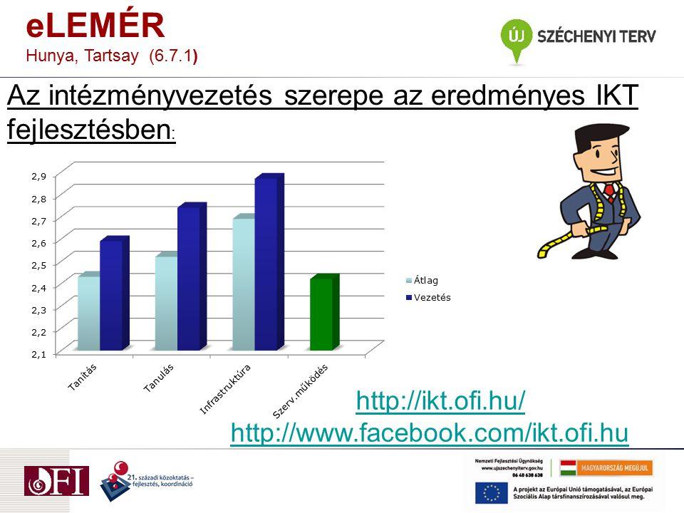 eLEMÉR Hunya, Tartsay (6.7.1) http://ikt.ofi.hu/ http://www.facebook.com/ikt.ofi.hu Az intézményvezetés szerepe az eredményes IKT fejlesztésben :