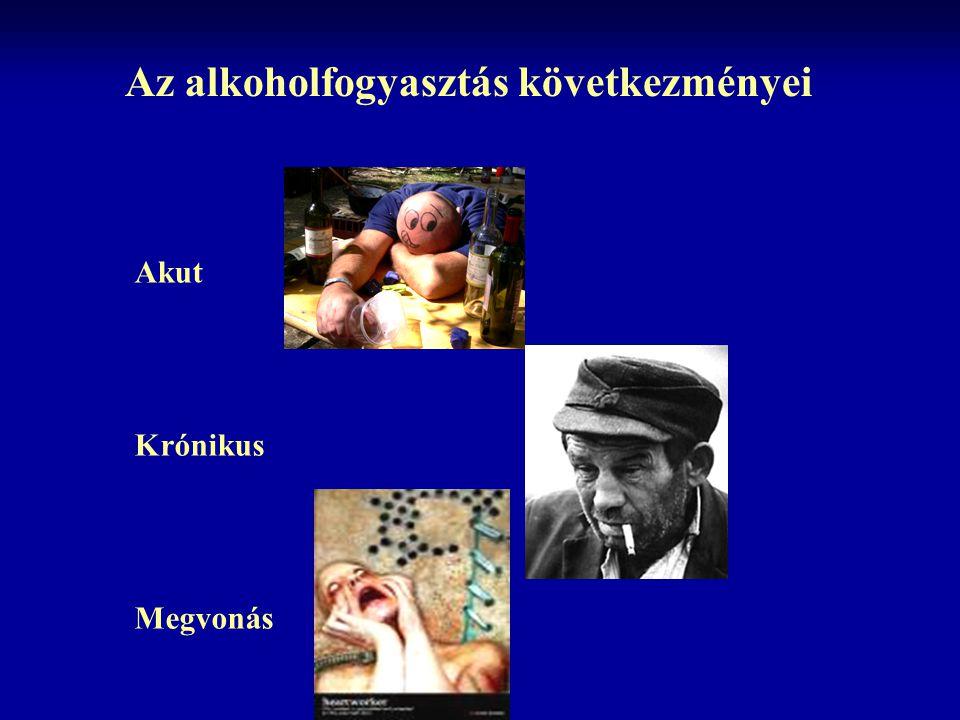 Az alkoholfogyasztás következményei Akut Krónikus Megvonás