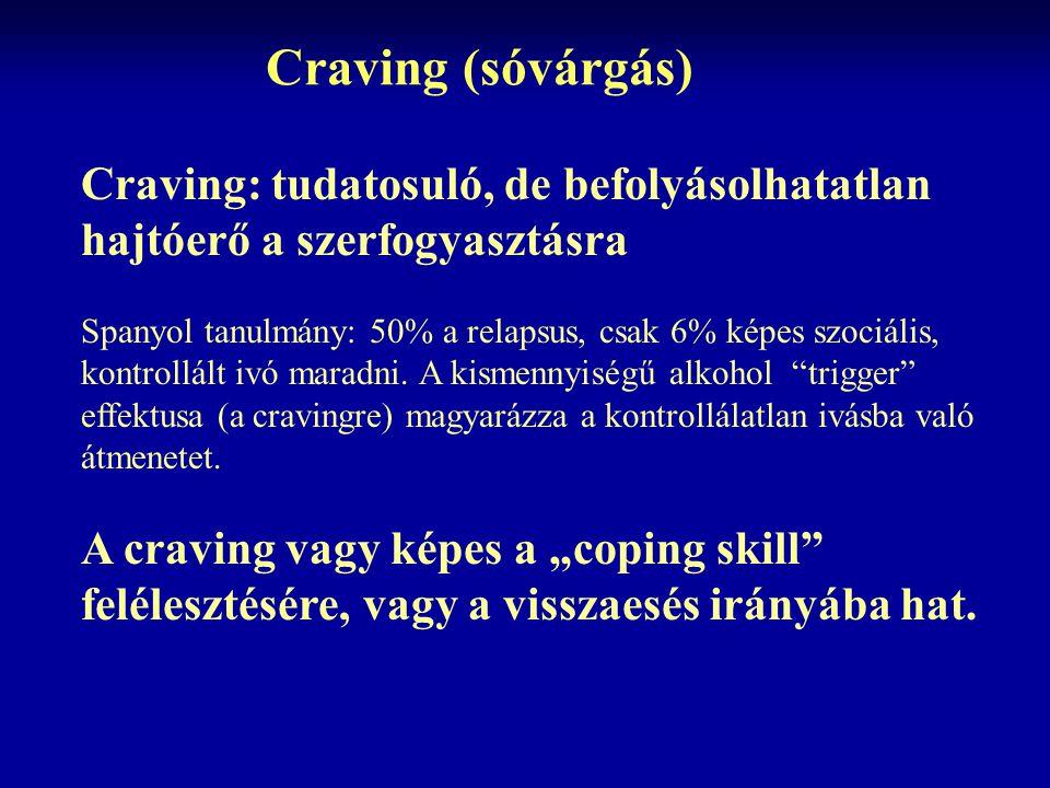 Craving (sóvárgás) Craving: tudatosuló, de befolyásolhatatlan hajtóerő a szerfogyasztásra Spanyol tanulmány: 50% a relapsus, csak 6% képes szociális,