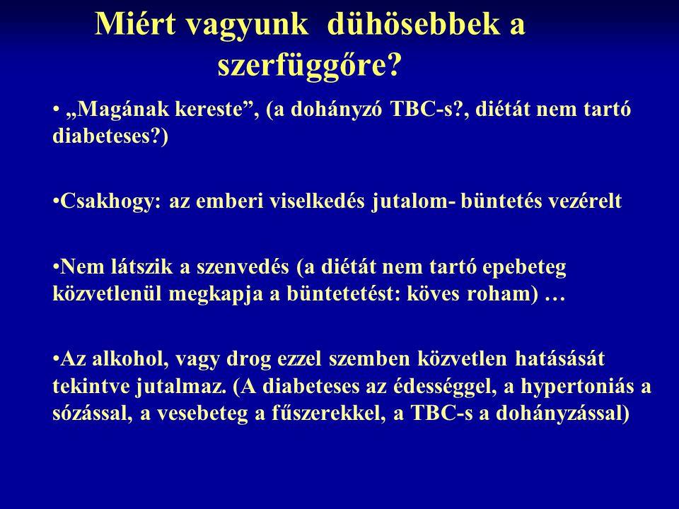 """Miért vagyunk dühösebbek a szerfüggőre? """"Magának kereste"""", (a dohányzó TBC-s?, diétát nem tartó diabeteses?) Csakhogy: az emberi viselkedés jutalom- b"""