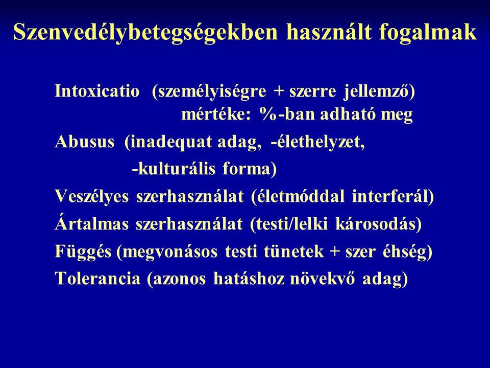 Szenvedélybetegségekben használt fogalmak Intoxicatio (személyiségre + szerre jellemző) mértéke: %-ban adható meg Abusus (inadequat adag, -élethelyzet