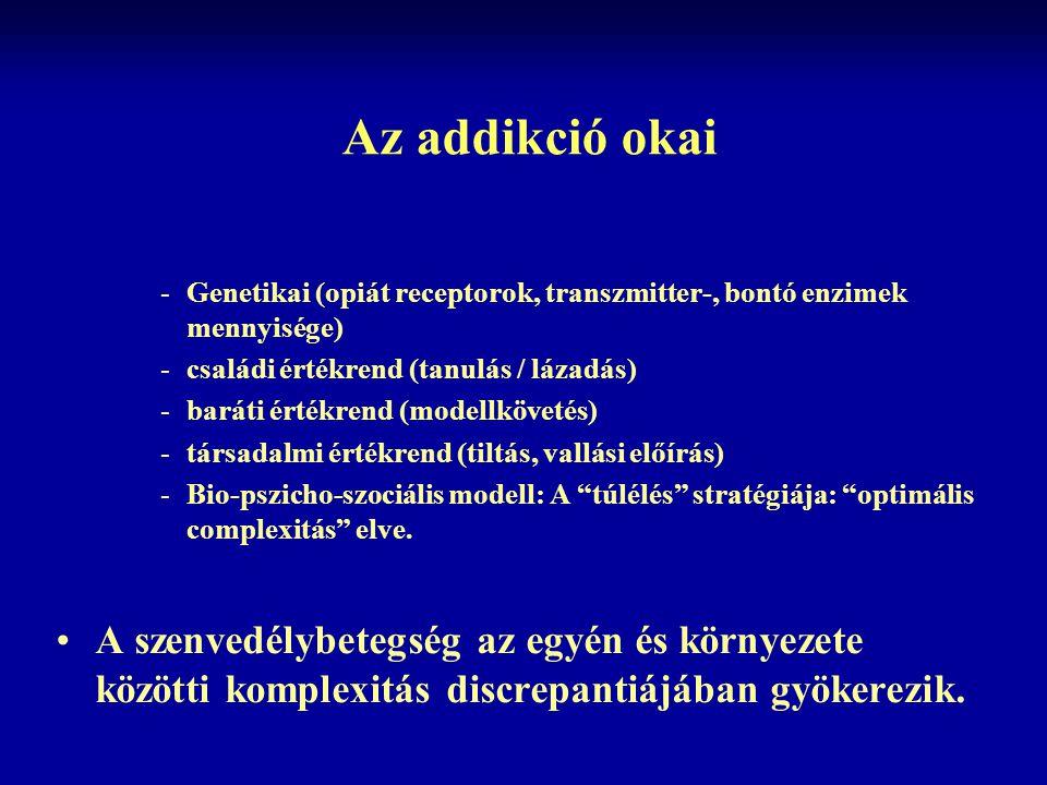 Az addikció okai -Genetikai (opiát receptorok, transzmitter-, bontó enzimek mennyisége) -családi értékrend (tanulás / lázadás) -baráti értékrend (mode