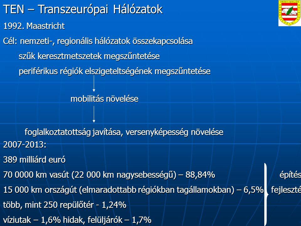 TEN – Transzeurópai Hálózatok 1992.