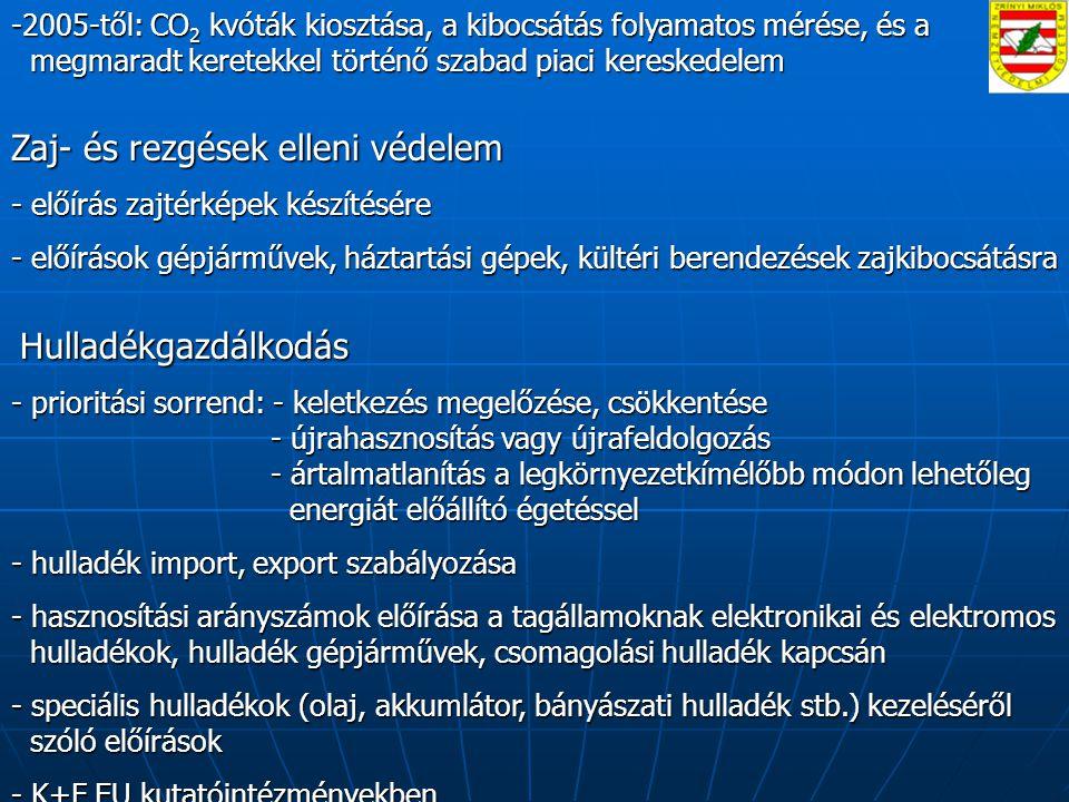 -2005-től: CO 2 kvóták kiosztása, a kibocsátás folyamatos mérése, és a megmaradt keretekkel történő szabad piaci kereskedelem Zaj- és rezgések elleni védelem - előírás zajtérképek készítésére - előírások gépjárművek, háztartási gépek, kültéri berendezések zajkibocsátásra Hulladékgazdálkodás Hulladékgazdálkodás - prioritási sorrend: - keletkezés megelőzése, csökkentése - újrahasznosítás vagy újrafeldolgozás - ártalmatlanítás a legkörnyezetkímélőbb módon lehetőleg energiát előállító égetéssel - hulladék import, export szabályozása - hasznosítási arányszámok előírása a tagállamoknak elektronikai és elektromos hulladékok, hulladék gépjárművek, csomagolási hulladék kapcsán - speciális hulladékok (olaj, akkumlátor, bányászati hulladék stb.) kezeléséről szóló előírások - K+F EU kutatóintézményekben