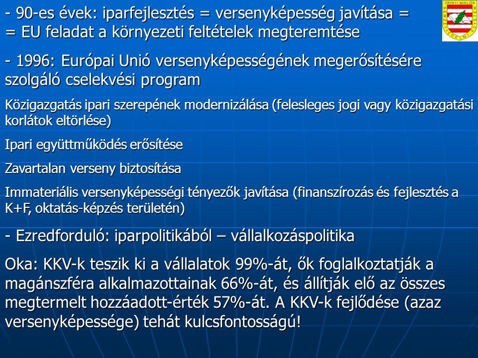 - 90-es évek: iparfejlesztés = versenyképesség javítása = = EU feladat a környezeti feltételek megteremtése - 1996: Európai Unió versenyképességének megerősítésére szolgáló cselekvési program Közigazgatás ipari szerepének modernizálása (felesleges jogi vagy közigazgatási korlátok eltörlése) Ipari együttműködés erősítése Zavartalan verseny biztosítása Immateriális versenyképességi tényezők javítása (finanszírozás és fejlesztés a K+F, oktatás-képzés területén) - Ezredforduló: iparpolitikából – vállalkozáspolitika Oka: KKV-k teszik ki a vállalatok 99%-át, ők foglalkoztatják a magánszféra alkalmazottainak 66%-át, és állítják elő az összes megtermelt hozzáadott-érték 57%-át.