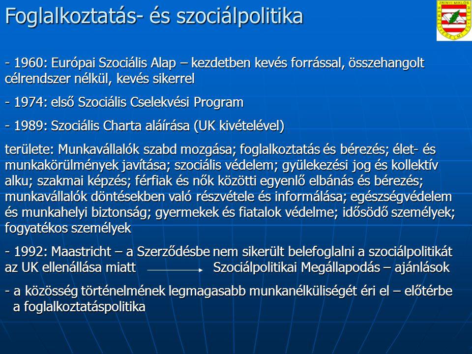 Foglalkoztatás- és szociálpolitika - 1960: Európai Szociális Alap – kezdetben kevés forrással, összehangolt célrendszer nélkül, kevés sikerrel - 1974: első Szociális Cselekvési Program - 1989: Szociális Charta aláírása (UK kivételével) területe: Munkavállalók szabd mozgása; foglalkoztatás és bérezés; élet- és munkakörülmények javítása; szociális védelem; gyülekezési jog és kollektív alku; szakmai képzés; férfiak és nők közötti egyenlő elbánás és bérezés; munkavállalók döntésekben való részvétele és informálása; egészségvédelem és munkahelyi biztonság; gyermekek és fiatalok védelme; idősödő személyek; fogyatékos személyek - 1992: Maastricht – a Szerződésbe nem sikerült belefoglalni a szociálpolitikát az UK ellenállása miatt Szociálpolitikai Megállapodás – ajánlások - a közösség történelmének legmagasabb munkanélküliségét éri el – előtérbe a foglalkoztatáspolitika