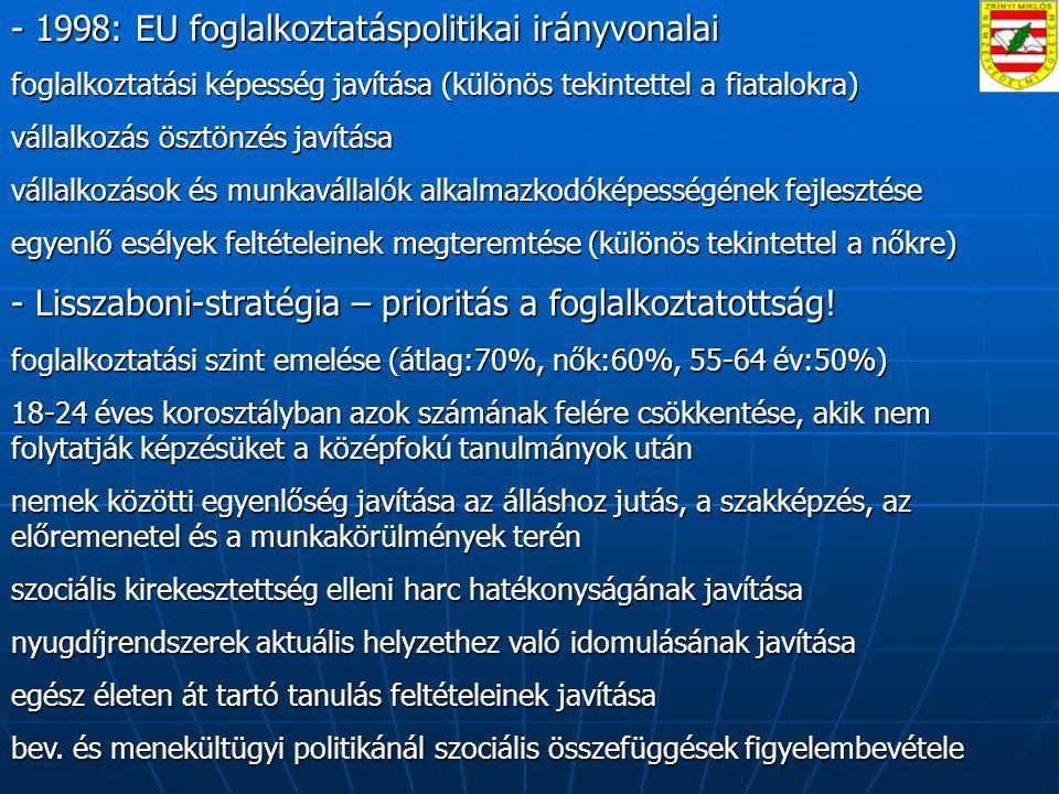 - 1998: EU foglalkoztatáspolitikai irányvonalai foglalkoztatási képesség javítása (különös tekintettel a fiatalokra) vállalkozás ösztönzés javítása vállalkozások és munkavállalók alkalmazkodóképességének fejlesztése egyenlő esélyek feltételeinek megteremtése (különös tekintettel a nőkre) - Lisszaboni-stratégia – prioritás a foglalkoztatottság.