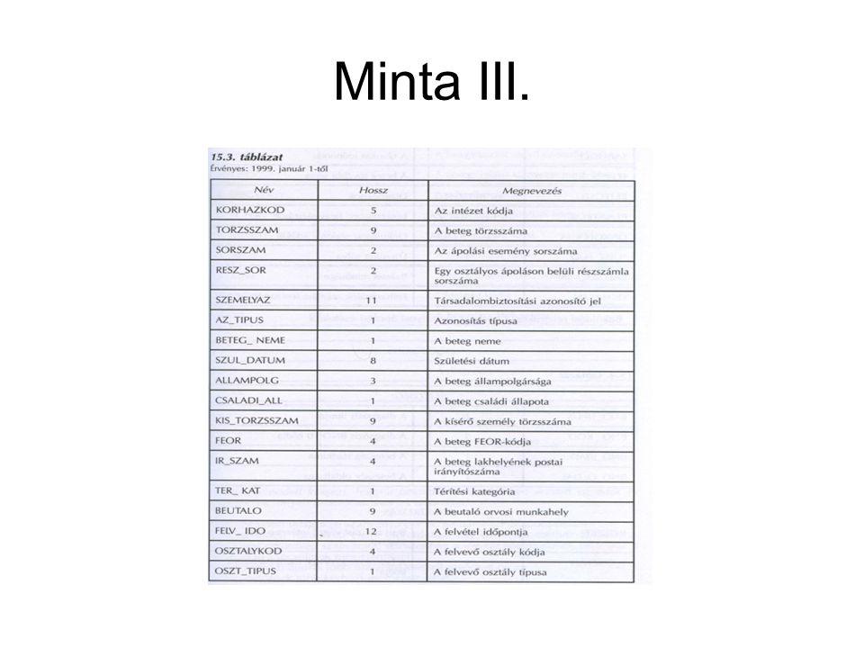 Minta III.