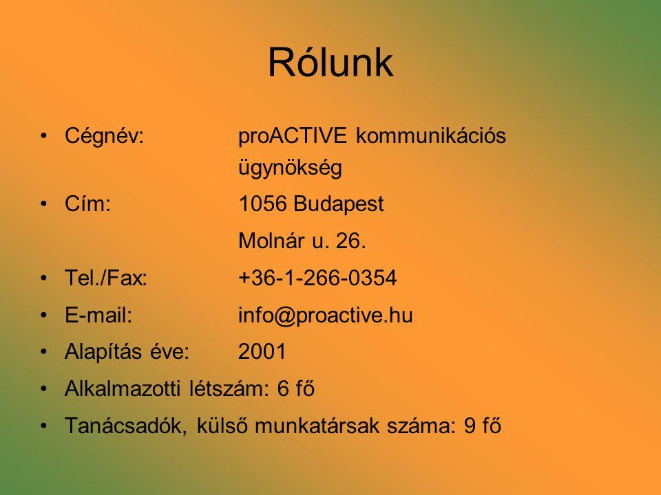 Rólunk Cégnév: proACTIVE kommunikációs ügynökség Cím: 1056 Budapest Molnár u.