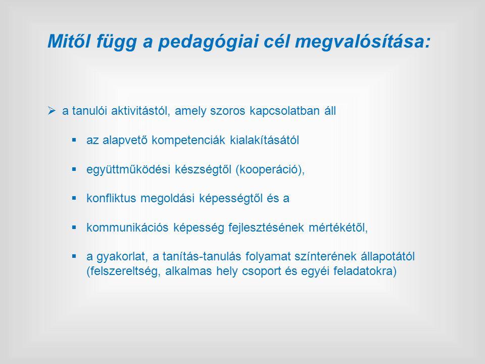  a tanulói aktivitástól, amely szoros kapcsolatban áll  az alapvető kompetenciák kialakításától  együttműködési készségtől (kooperáció),  konflikt