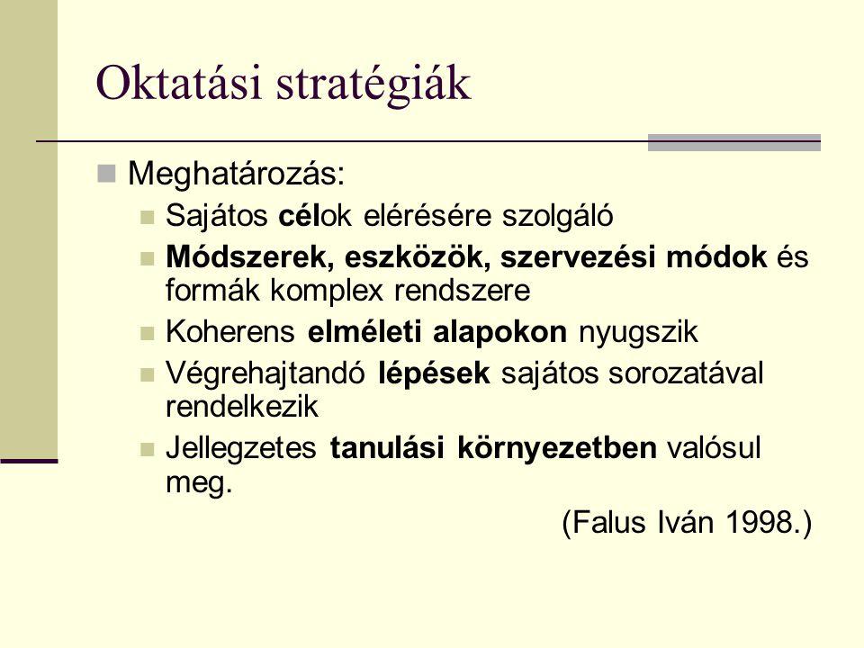 Oktatási stratégiák Meghatározás: Sajátos célok elérésére szolgáló Módszerek, eszközök, szervezési módok és formák komplex rendszere Koherens elméleti