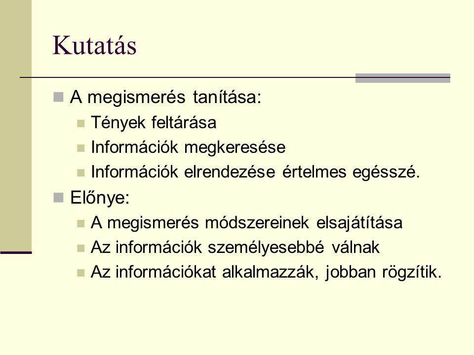 Kutatás A megismerés tanítása: Tények feltárása Információk megkeresése Információk elrendezése értelmes egésszé. Előnye: A megismerés módszereinek el