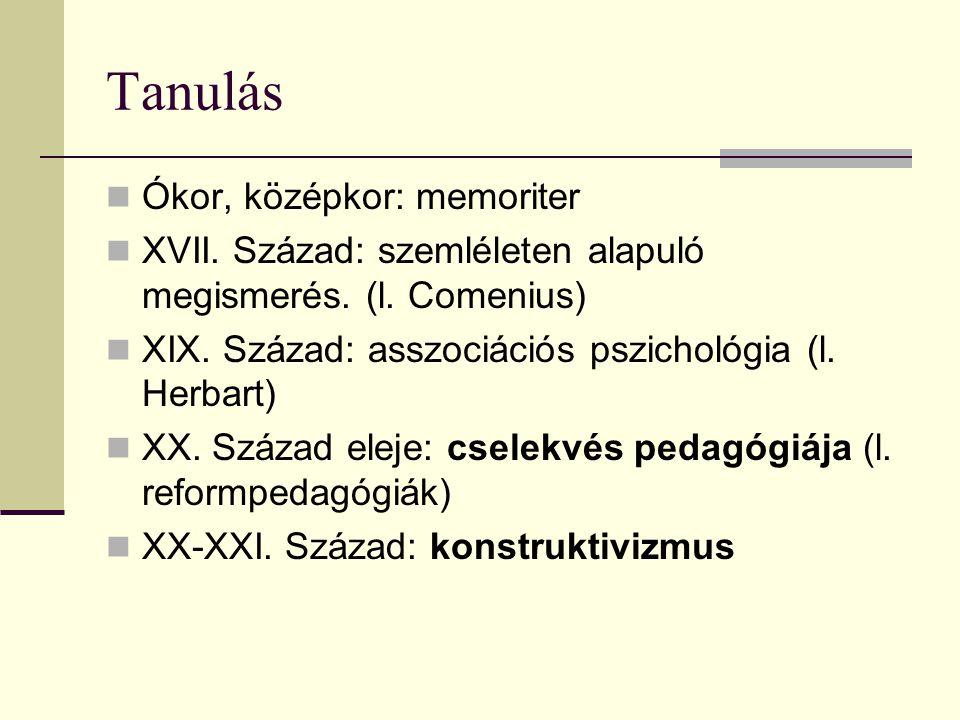 Tanulás Ókor, középkor: memoriter XVII. Század: szemléleten alapuló megismerés. (l. Comenius) XIX. Század: asszociációs pszichológia (l. Herbart) XX.