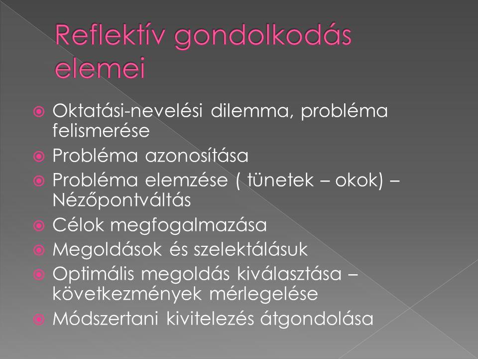  Oktatási-nevelési dilemma, probléma felismerése  Probléma azonosítása  Probléma elemzése ( tünetek – okok) – Nézőpontváltás  Célok megfogalmazása  Megoldások és szelektálásuk  Optimális megoldás kiválasztása – következmények mérlegelése  Módszertani kivitelezés átgondolása