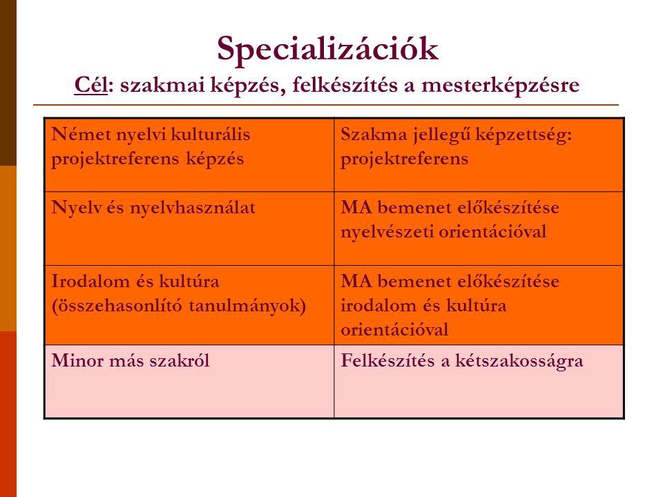 Specializációk Cél: szakmai képzés, felkészítés a mesterképzésre Német nyelvi kulturális projektreferens képzés Szakma jellegű képzettség: projektreferens Nyelv és nyelvhasználatMA bemenet előkészítése nyelvészeti orientációval Irodalom és kultúra (összehasonlító tanulmányok) MA bemenet előkészítése irodalom és kultúra orientációval Minor más szakrólFelkészítés a kétszakosságra