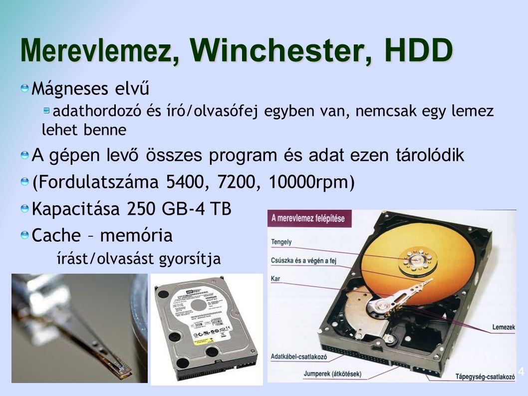 Merevlemez, Winchester, HDD Mágneses elvű adathordozó és író/olvasófej egyben van, nemcsak egy lemez lehet benne A gépen levő összes program és adat e