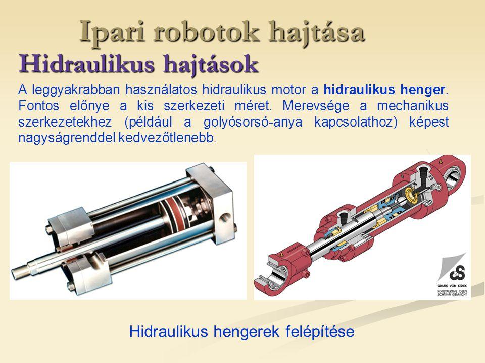 Ipari robotok hajtása Hidraulikus hajtások Hidraulikus hengerek felépítése A leggyakrabban használatos hidraulikus motor a hidraulikus henger. Fontos