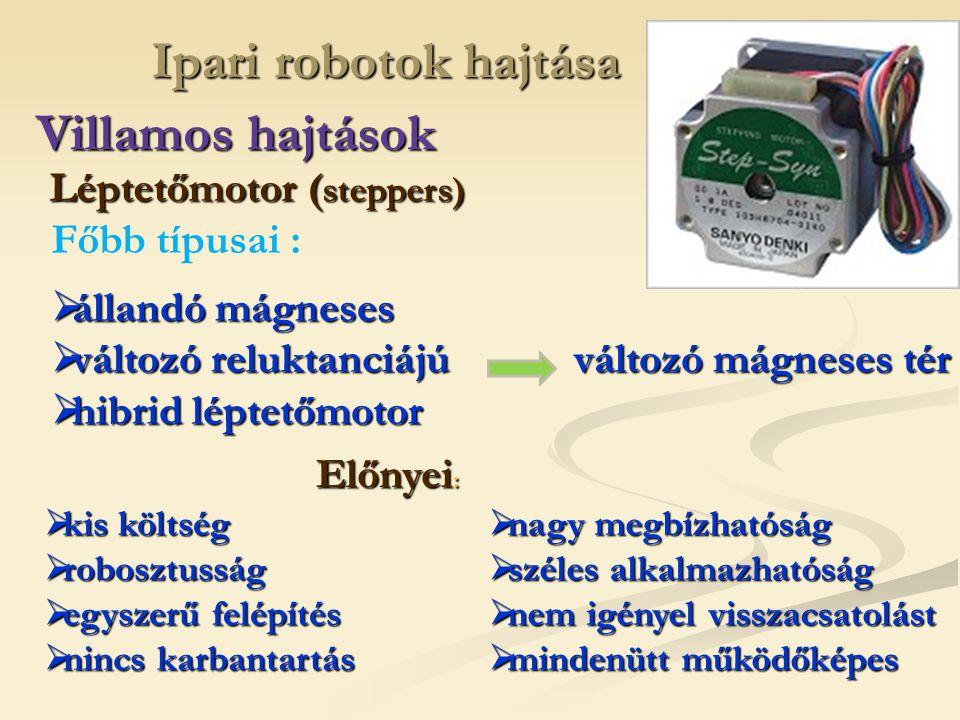 Ipari robotok hajtása Villamos hajtások Léptetőmotor ( steppers)  állandó mágneses  változó reluktanciájú változó mágneses tér  hibrid léptetőmotor