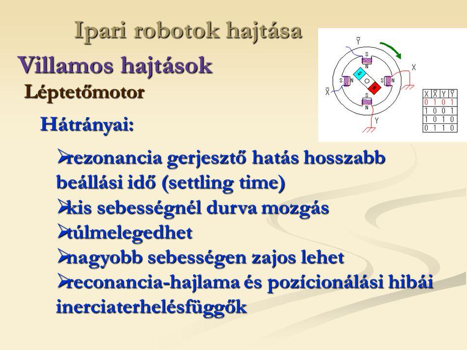 Ipari robotok hajtása Villamos hajtások Léptetőmotor  rezonancia gerjesztő hatás hosszabb beállási idő (settling time)  kis sebességnél durva mozgás