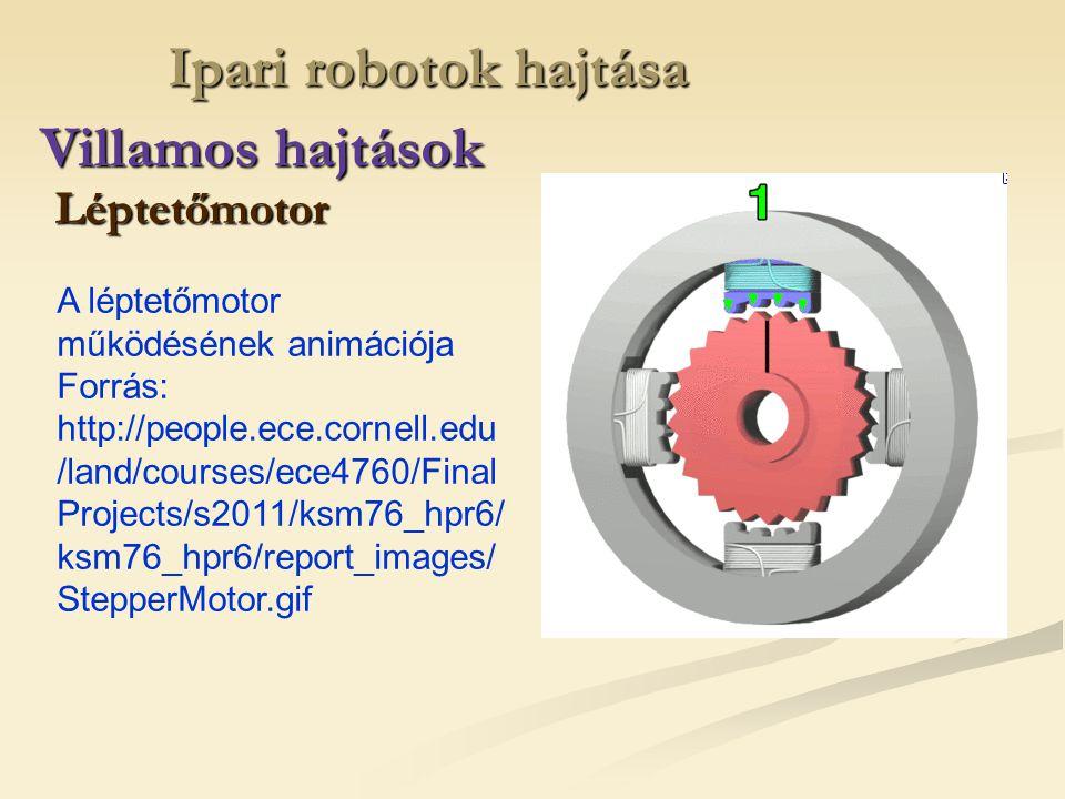 Ipari robotok hajtása Villamos hajtások Léptetőmotor A léptetőmotor működésének animációja Forrás: http://people.ece.cornell.edu /land/courses/ece4760