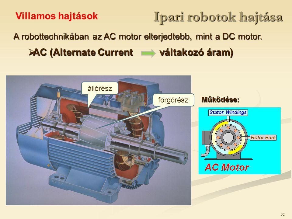 Villamos hajtások 32 A robottechnikában az AC motor elterjedtebb, mint a DC motor.  AC (Alternate Currentváltakozó áram) Működése: állórész forgórész