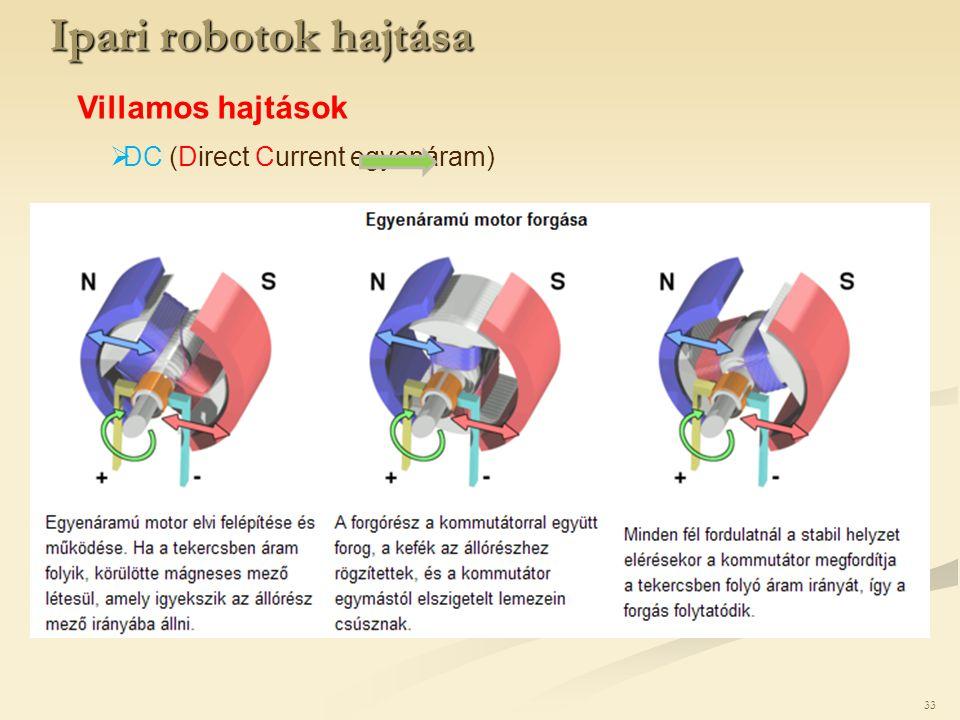 Villamos hajtások 33  DC (Direct Currentegyenáram) Ipari robotok hajtása
