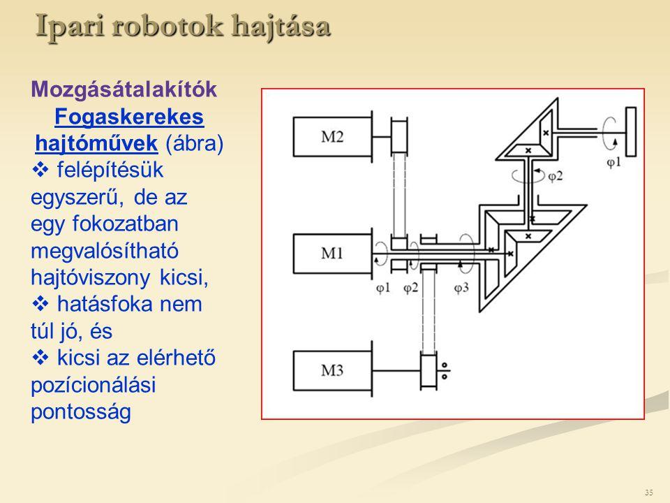 35 Ipari robotok hajtása Mozgásátalakítók Fogaskerekes hajtóművek (ábra)  felépítésük egyszerű, de az egy fokozatban megvalósítható hajtóviszony kics