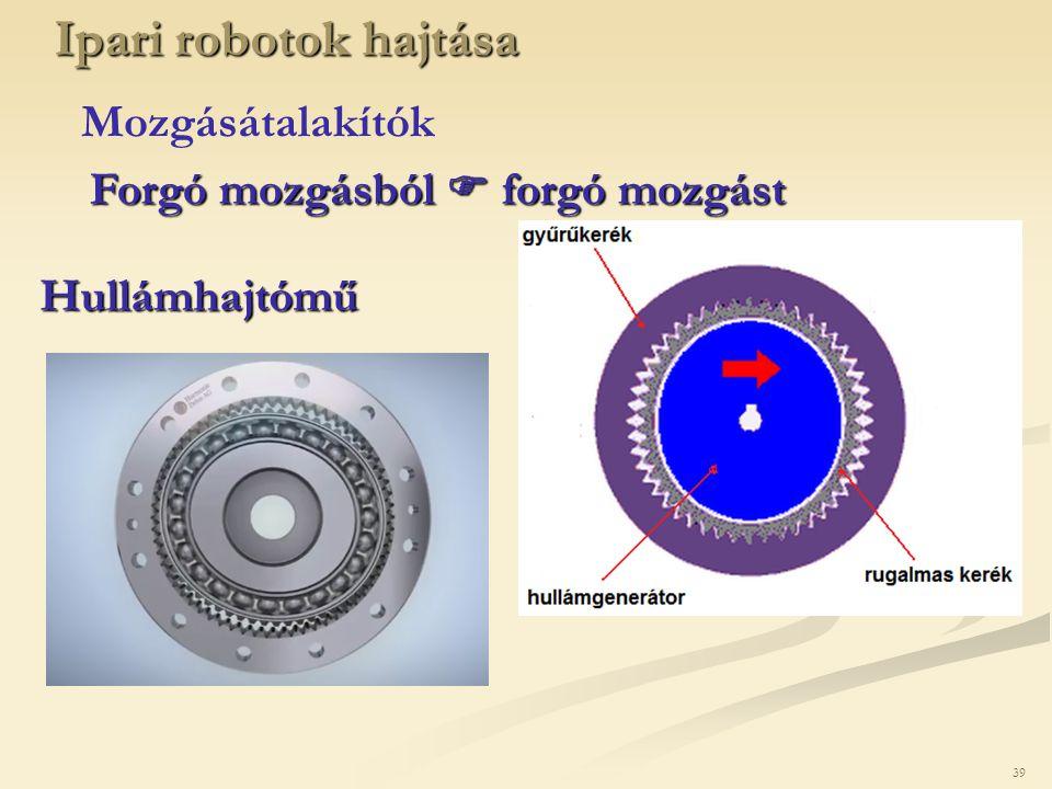 39 Ipari robotok hajtása Mozgásátalakítók Hullámhajtómű Forgó mozgásból  forgó mozgást