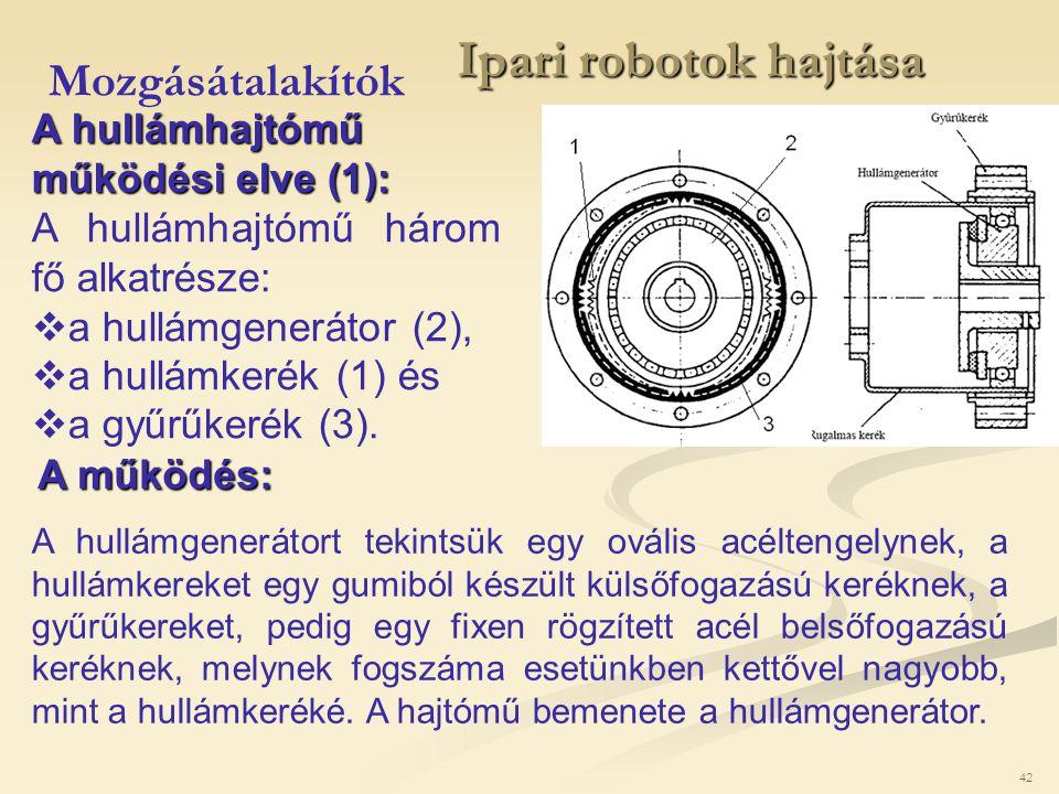 42 Ipari robotok hajtása Mozgásátalakítók A hullámhajtómű működési elve (1): A hullámhajtómű három fő alkatrésze:  a hullámgenerátor (2),  a hullámk