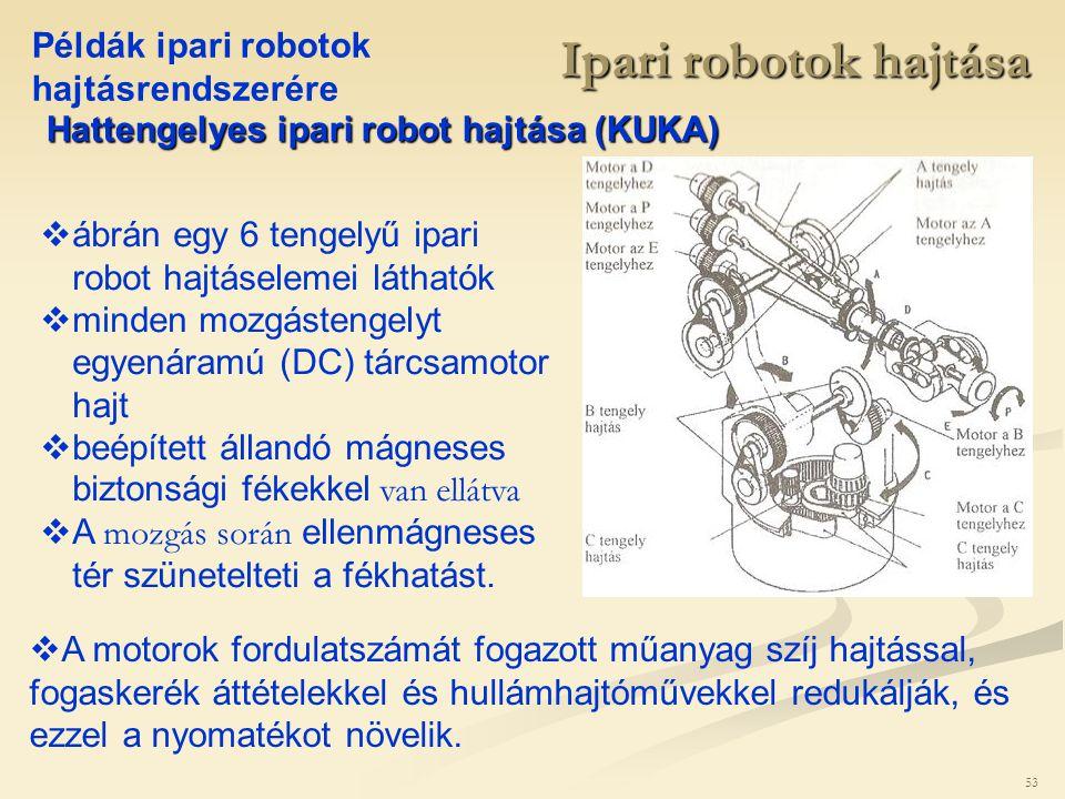 53 Ipari robotok hajtása Példák ipari robotok hajtásrendszerére  ábrán egy 6 tengelyű ipari robot hajtáselemei láthatók  minden mozgástengelyt egyen
