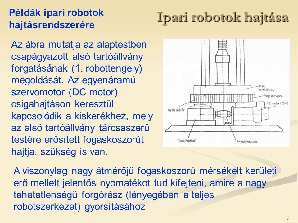 54 Ipari robotok hajtása Példák ipari robotok hajtásrendszerére Az ábra mutatja az alaptestben csapágyazott alsó tartóállvány forgatásának (1. robotte