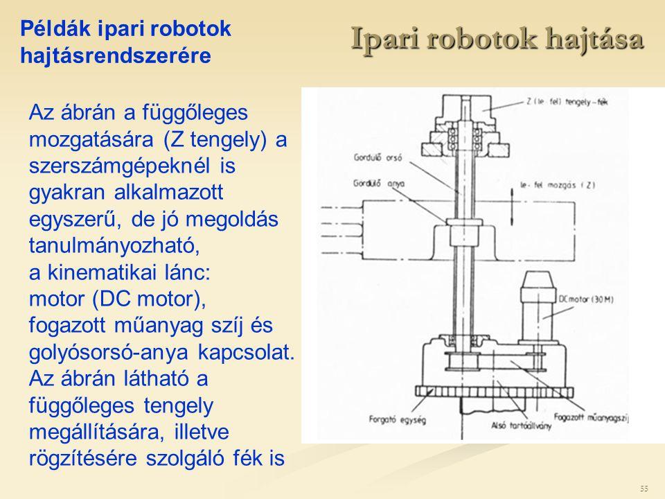 55 Ipari robotok hajtása Példák ipari robotok hajtásrendszerére Az ábrán a függőleges mozgatására (Z tengely) a szerszámgépeknél is gyakran alkalmazot