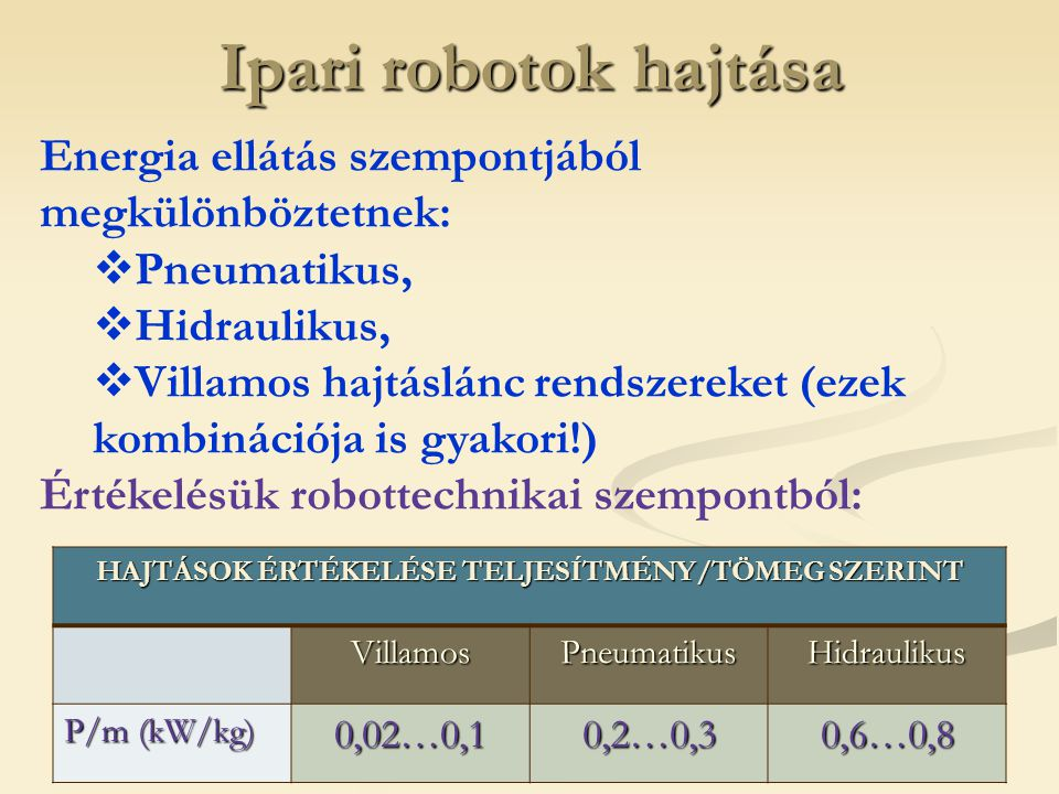 Ipari robotok hajtása Energia ellátás szempontjából megkülönböztetnek:  Pneumatikus,  Hidraulikus,  Villamos hajtáslánc rendszereket (ezek kombinác