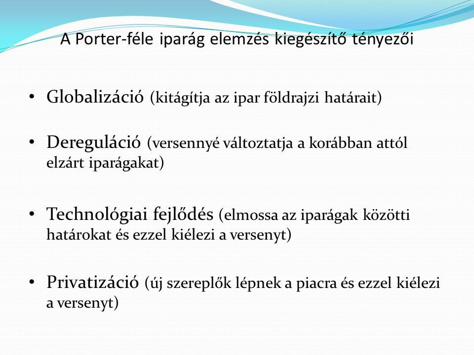 A Porter-féle iparág elemzés kiegészítő tényezői Globalizáció (kitágítja az ipar földrajzi határait) Dereguláció (versennyé változtatja a korábban attól elzárt iparágakat) Technológiai fejlődés (elmossa az iparágak közötti határokat és ezzel kiélezi a versenyt) Privatizáció (új szereplők lépnek a piacra és ezzel kiélezi a versenyt)