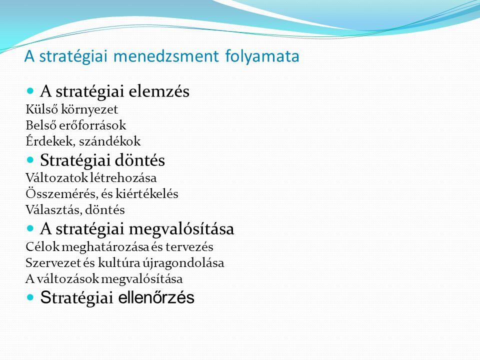 A stratégiai menedzsment folyamata A stratégiai elemzés Külső környezet Belső erőforrások Érdekek, szándékok Stratégiai döntés Változatok létrehozása Összemérés, és kiértékelés Választás, döntés A stratégiai megvalósítása Célok meghatározása és tervezés Szervezet és kultúra újragondolása A változások megvalósítása S tratégiai ellenőrzés