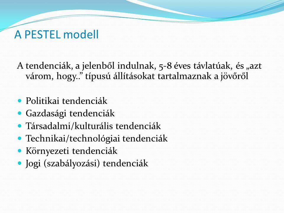 """A PESTEL modell A tendenciák, a jelenből indulnak, 5-8 éves távlatúak, és """"azt várom, hogy.. típusú állításokat tartalmaznak a jövőről Politikai tendenciák Gazdasági tendenciák Társadalmi/kulturális tendenciák Technikai/technológiai tendenciák Környezeti tendenciák Jogi (szabályozási) tendenciák"""