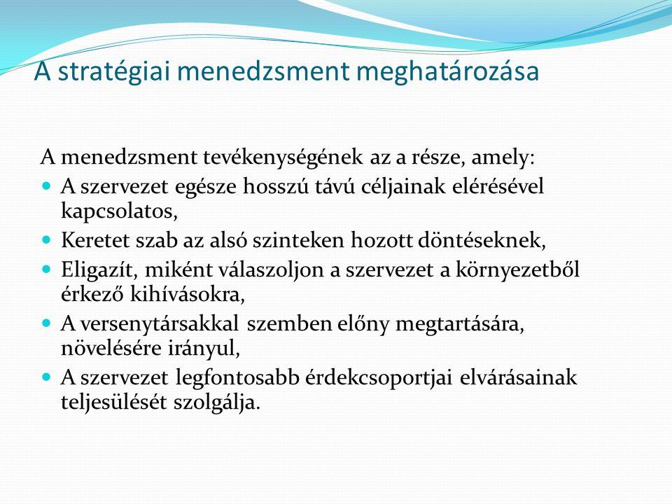 Belső működési alapelvek Vállalati kultúrából származtatható Az érintettekhez való viszonyok alapelvei (kit tekint lényeges érintetteknek, hatalmi viszonyok